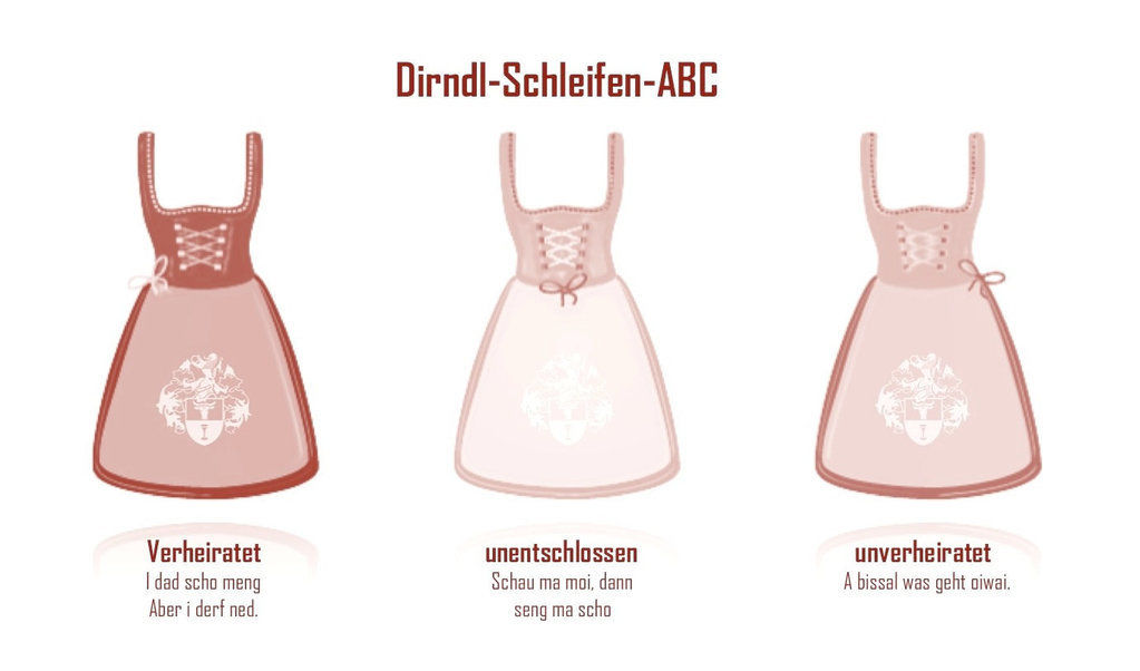 dirndl schleifen abc. Black Bedroom Furniture Sets. Home Design Ideas